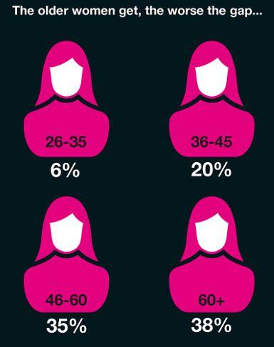 Female genital mutilation or cutting womenshealthgov